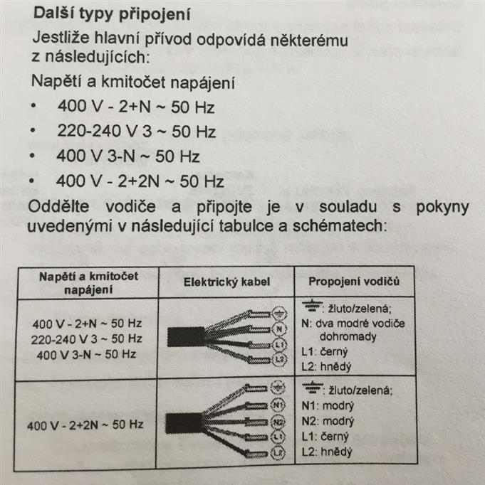 Najlepsie Varne Dosky Recenzie A Test Poradi Ako Vybrat