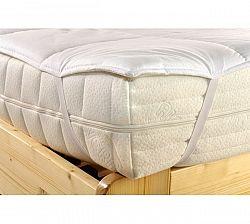 Kvalitex Chránič matraca prešitý z dutého vlákna