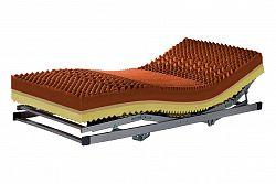 NajlacnejsiNabytok HIGH CLASS sendvičový matrac 160 x 200 cm