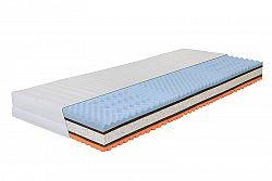 NajlacnejsiNabytok Matrac HERCUL 100x190/200 cm