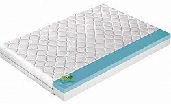 Obojstranný sendvičový matrac FUTURA 160x200 cm