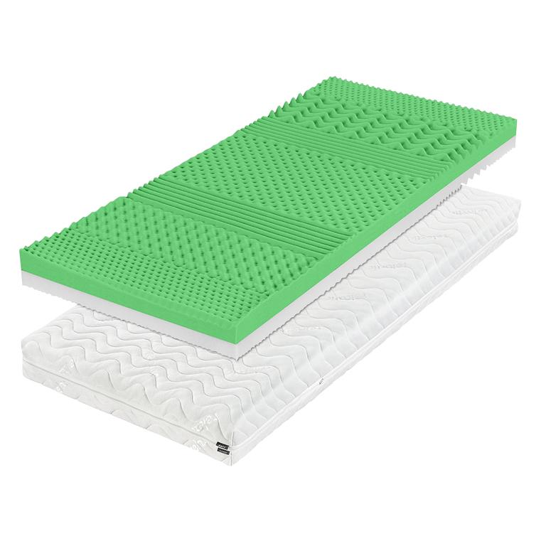 233603aacb5c Idea Nábytok matrace